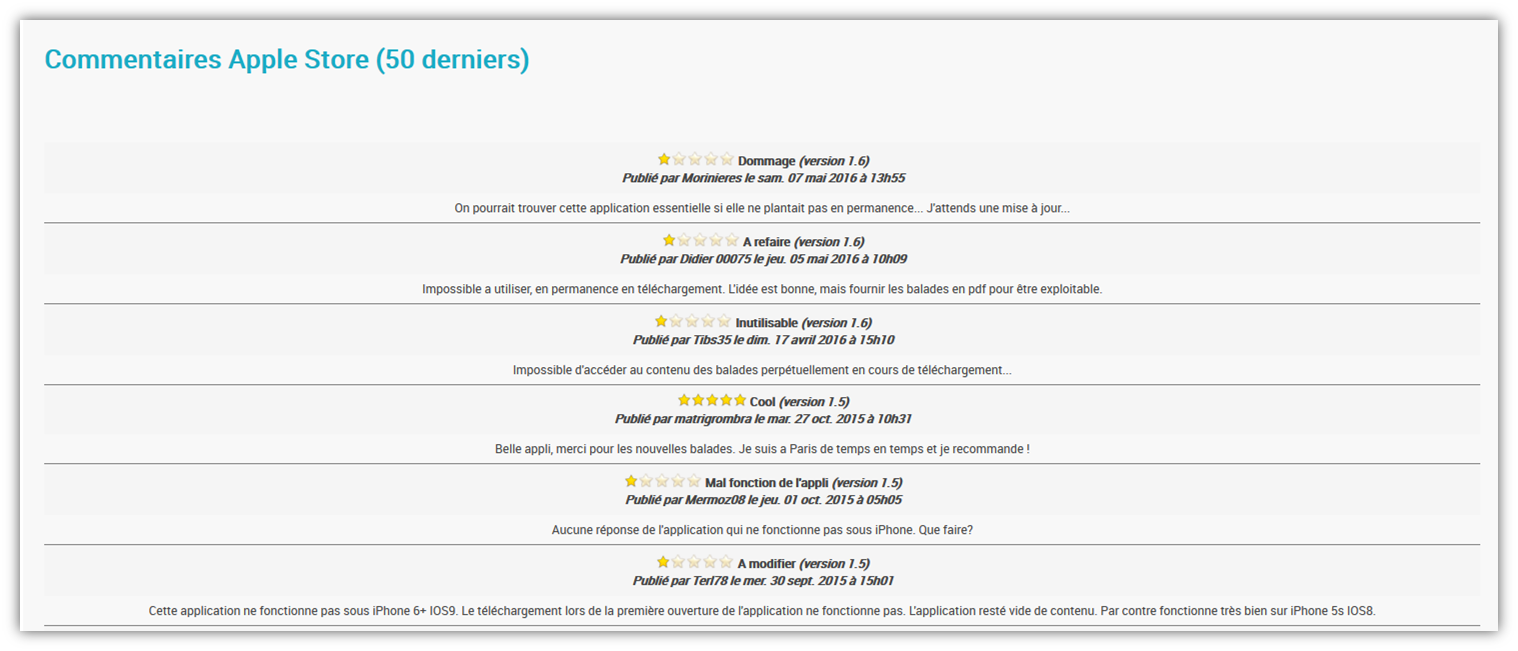 Commentaires sur votre application mobile Apps Panel